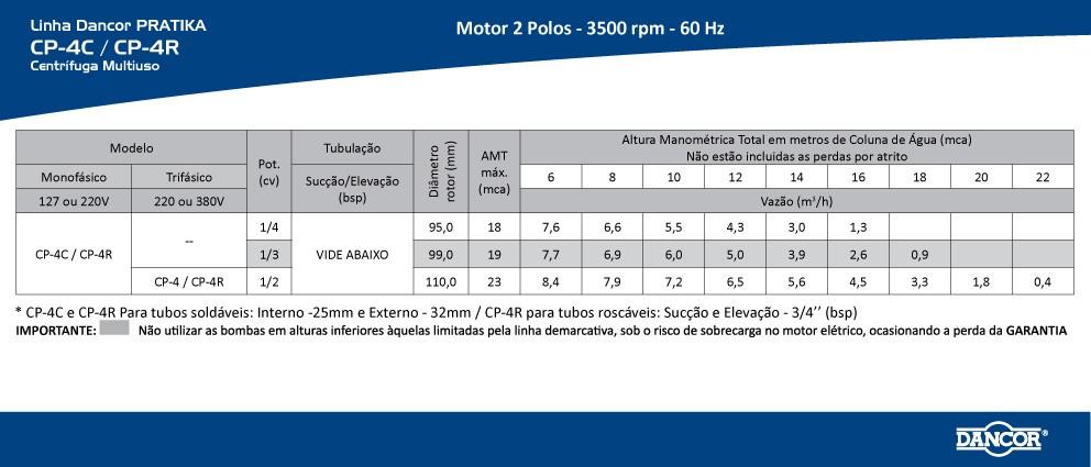 Dancor PRATIKA CP-4R 1 4cv Monofásico fd1b3131640