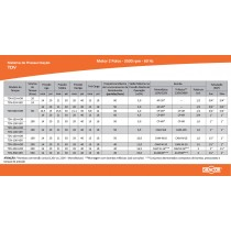Sistema de Pressurização TDV-100-HOR - CAM-W6 2cv Monofásico